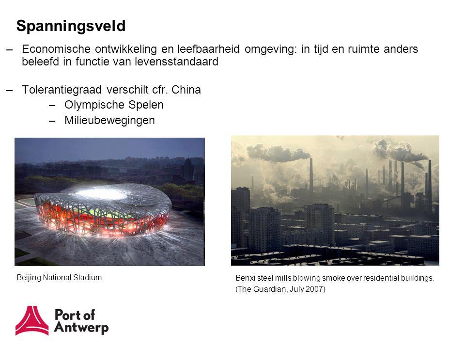Spanningsveld –Economische ontwikkeling en leefbaarheid omgeving: in tijd en ruimte anders beleefd in functie van levensstandaard –Tolerantiegraad verschilt cfr.