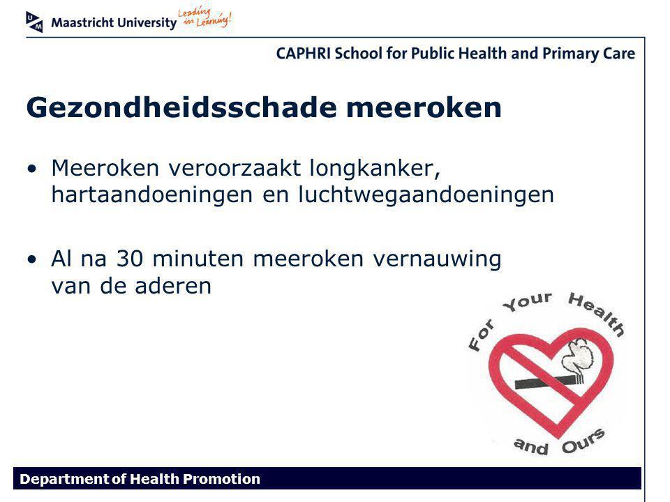 Gezondheidsschade meeroken Meeroken veroorzaakt longkanker, hartaandoeningen en luchtwegaandoeningen Al na 30 minuten meeroken vernauwing van de aderen Department of Health Promotion
