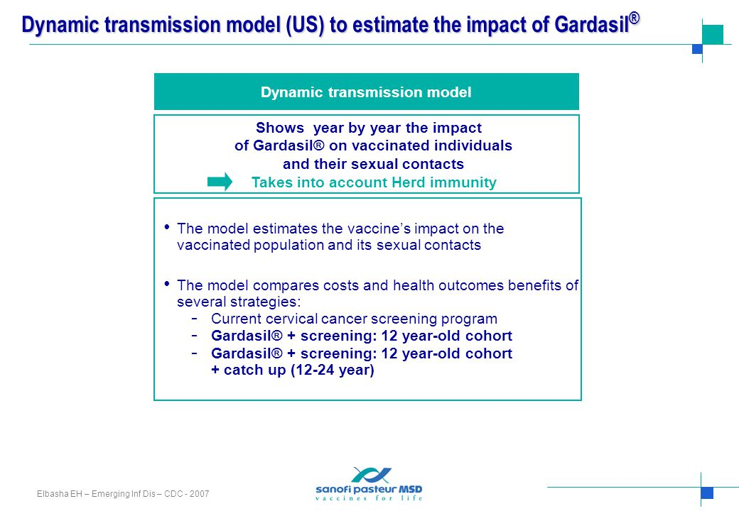 The model estimates the vaccine's impact on the vaccinated population and its sexual contacts The model compares costs and health outcomes benefits of several strategies: ‐ Current cervical cancer screening program ‐ Gardasil® + screening: 12 year-old cohort ‐ Gardasil® + screening: 12 year-old cohort + catch up (12-24 year) Dynamic transmission model Shows year by year the impact of Gardasil® on vaccinated individuals and their sexual contacts Takes into account Herd immunity Dynamic transmission model (US) to estimate the impact of Gardasil ® Elbasha EH – Emerging Inf Dis – CDC - 2007