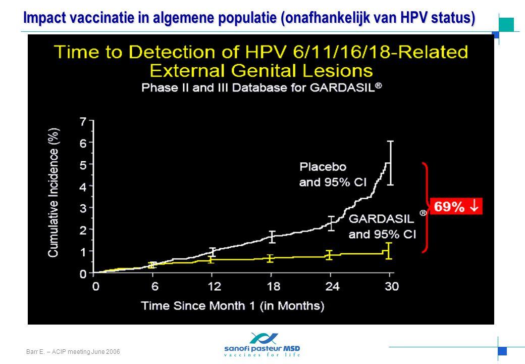 Impact vaccinatie in algemene populatie (onafhankelijk van HPV status) Barr E. – ACIP meeting June 2006