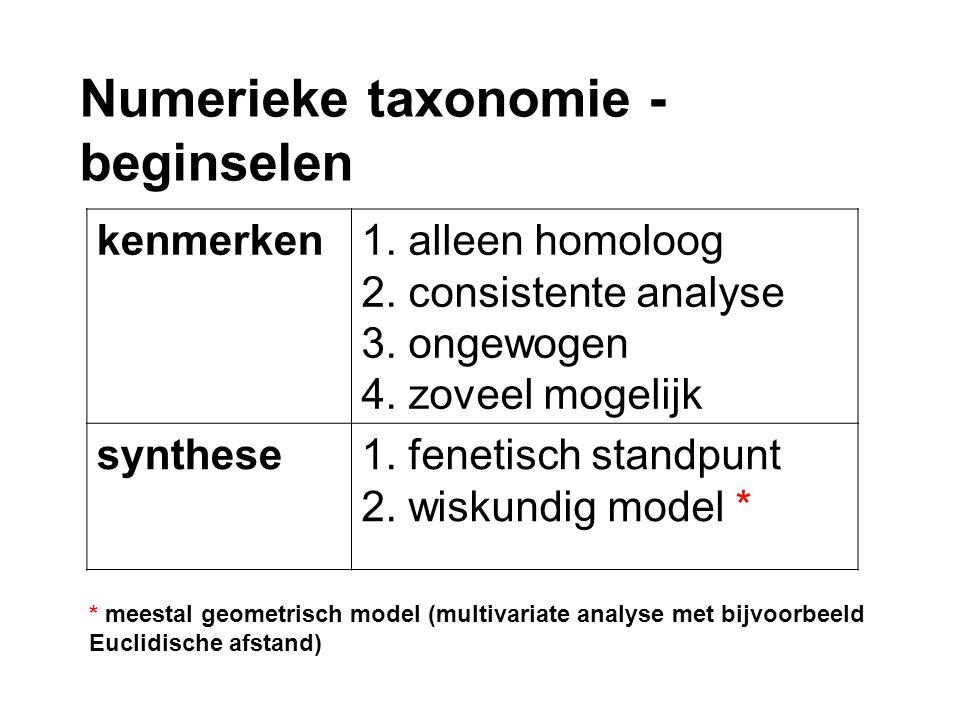 Numerieke taxonomie - beginselen kenmerken1. alleen homoloog 2. consistente analyse 3. ongewogen 4. zoveel mogelijk synthese1. fenetisch standpunt 2.