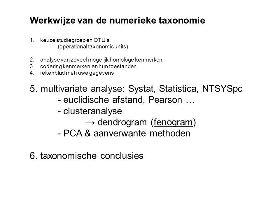 Werkwijze van de numerieke taxonomie 1.keuze studiegroep en OTU's (operational taxonomic units) 2.analyse van zoveel mogelijk homologe kenmerken 3.cod