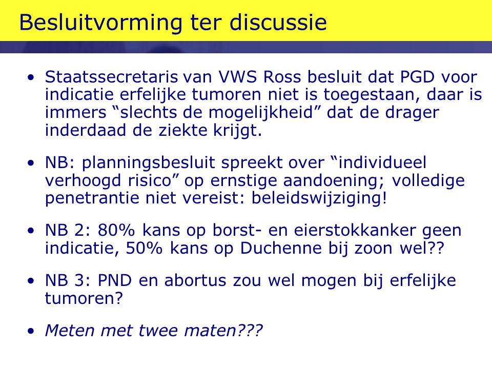 Besluitvorming ter discussie Staatssecretaris van VWS Ross besluit dat PGD voor indicatie erfelijke tumoren niet is toegestaan, daar is immers slechts de mogelijkheid dat de drager inderdaad de ziekte krijgt.
