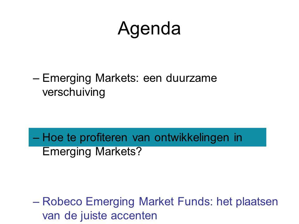 –Emerging Markets: een duurzame verschuiving –Hoe te profiteren van ontwikkelingen in Emerging Markets? –Robeco Emerging Market Funds: het plaatsen va