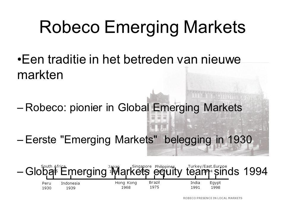 Robeco Emerging Markets Een traditie in het betreden van nieuwe markten –Robeco: pionier in Global Emerging Markets –Eerste