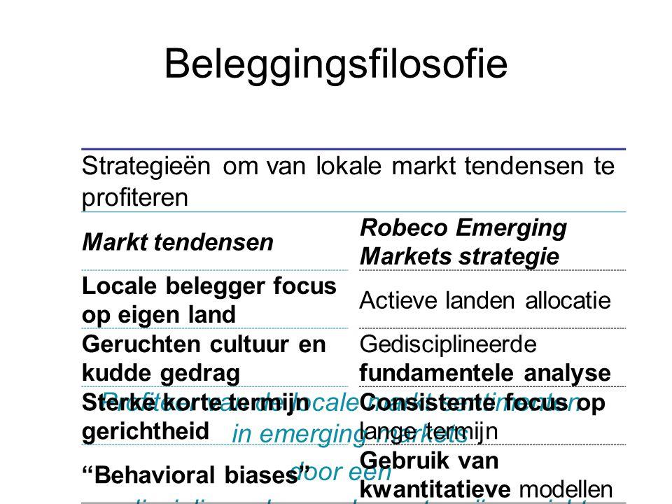 Beleggingsfilosofie Profiteer van de locale markt sentimenten in emerging markets door een gedisciplineerd en op lange termijn gericht beleggingsproce