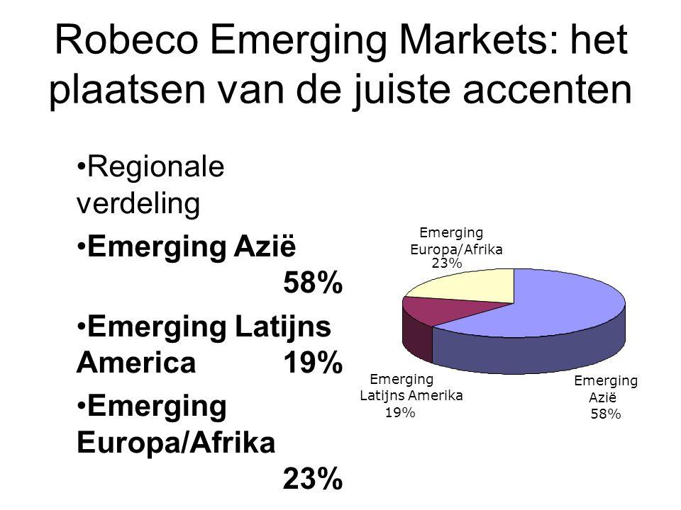 Robeco Emerging Markets: het plaatsen van de juiste accenten Regionale verdeling Emerging Azië 58% Emerging Latijns America 19% Emerging Europa/Afrika