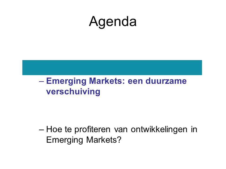 Beleggingsfilosofie Profiteer van de locale markt sentimenten in emerging markets door een gedisciplineerd en op lange termijn gericht beleggingsproces.