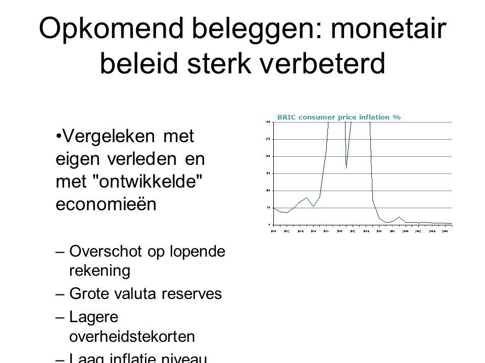 Opkomend beleggen: monetair beleid sterk verbeterd Vergeleken met eigen verleden en met