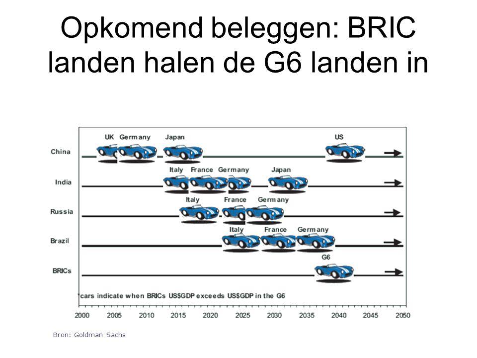 Opkomend beleggen: BRIC landen halen de G6 landen in Bron: Goldman Sachs