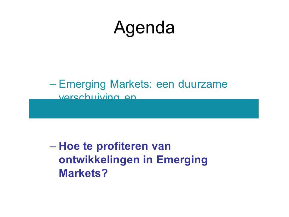 Emerging Markets: aandelenmarkt houdt gelijke tred met hoge winstgroei Bron: MSCI, IBES