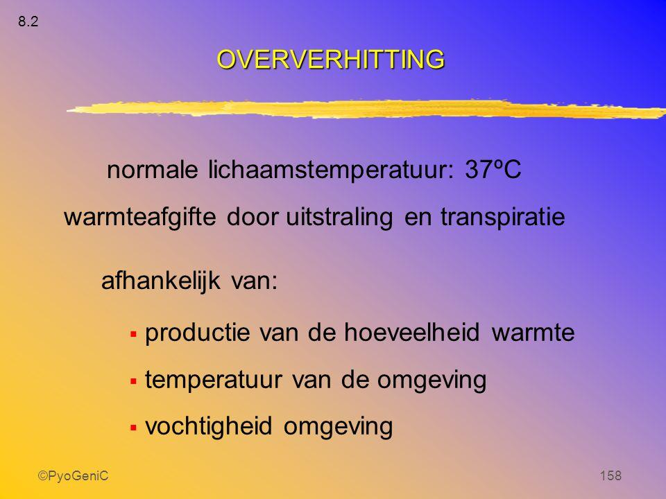 ©PyoGeniC158 OVERVERHITTING normale lichaamstemperatuur: 37ºC warmteafgifte door uitstraling en transpiratie afhankelijk van:  productie van de hoeve