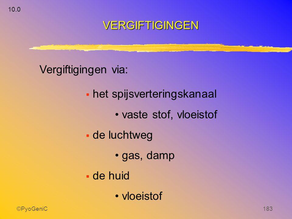 ©PyoGeniC183 Vergiftigingen via:  het spijsverteringskanaal vaste stof, vloeistof  de luchtweg gas, damp  de huid vloeistof VERGIFTIGINGEN 10.0