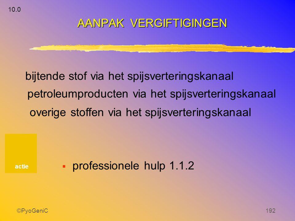 ©PyoGeniC192 bijtende stof via het spijsverteringskanaal  professionele hulp 1.1.2 actie AANPAK VERGIFTIGINGEN 10.0 petroleumproducten via het spijsv