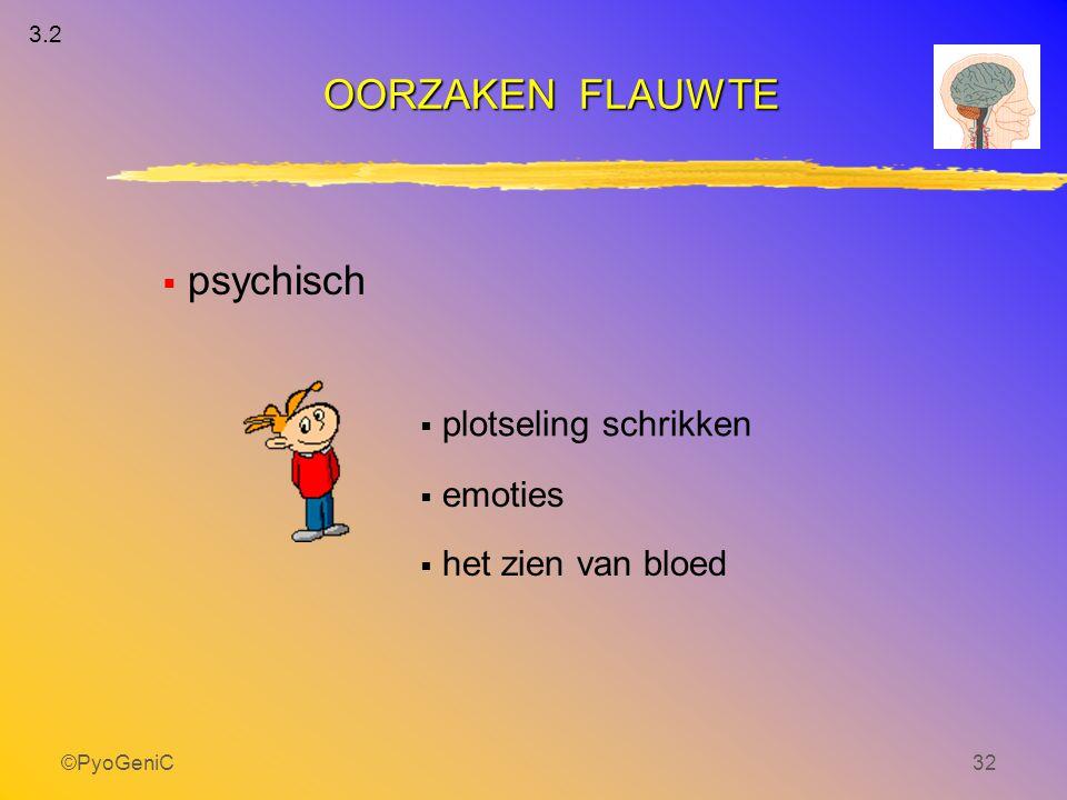 ©PyoGeniC32  psychisch  plotseling schrikken  emoties  het zien van bloed OORZAKEN FLAUWTE 3.2