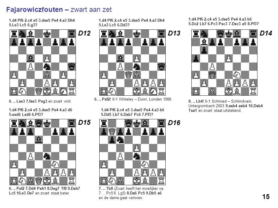 1.d4 Pf6 2.c4 e5 3.dxe5 Pe4 4.a3 Dh4 5.Le3 Lc5 6.g3? 6... Lxe3 7.fxe3 Pxg3 en zwart wint. 6... Pxf2! 0-1 Whiteley – Dunn, Londen 1988. 1.d4 Pf6 2.c4 e