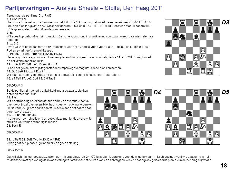 18 Partijervaringen – Analyse Smeele – Stolte, Den Haag 2011 Terug naar de partij met 5... Pxd2. 6. Lxd2 Pc6?! Hier miste ik de zet van Tartakower, na