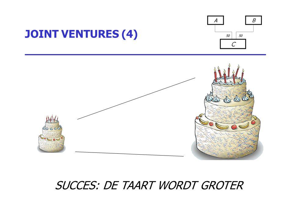 JOINT VENTURES (4) _________________________________ SUCCES: DE TAART WORDT GROTER