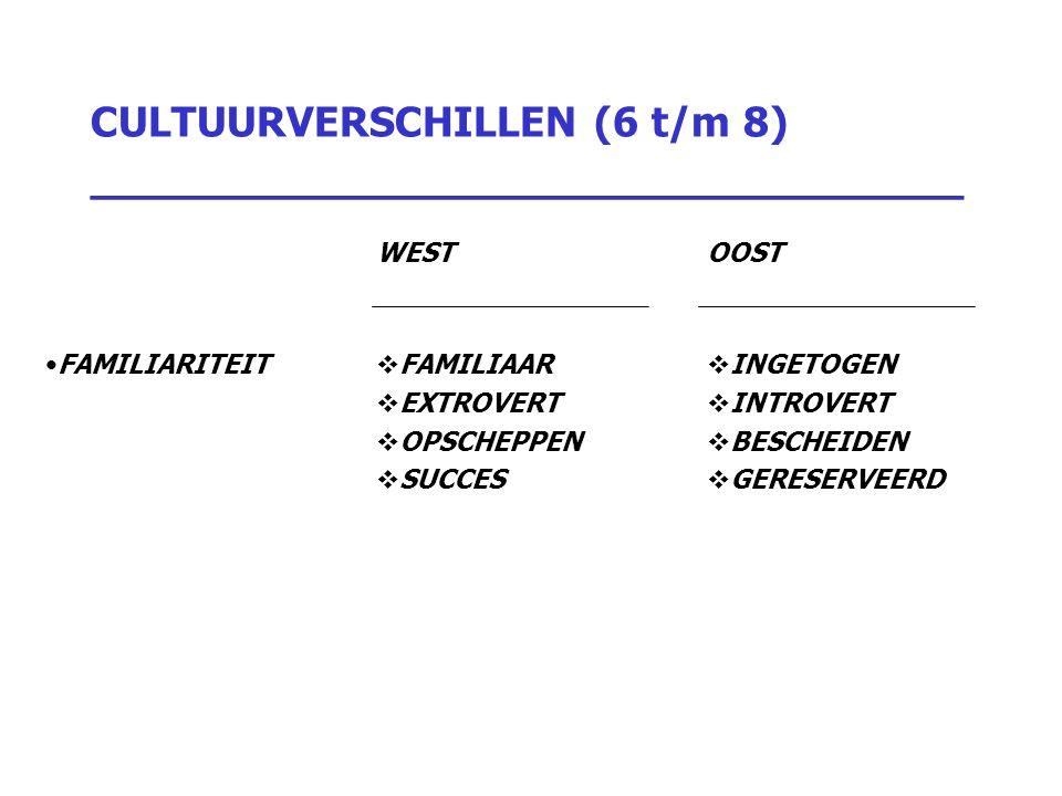 CULTUURVERSCHILLEN (6 t/m 8) _________________________________ WESTOOST FAMILIARITEIT  FAMILIAAR  EXTROVERT  OPSCHEPPEN  SUCCES  INGETOGEN  INTR