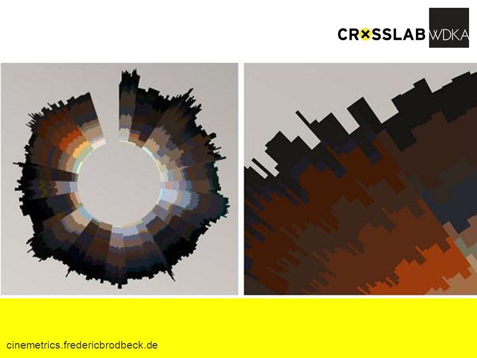 cinemetrics.fredericbrodbeck.de