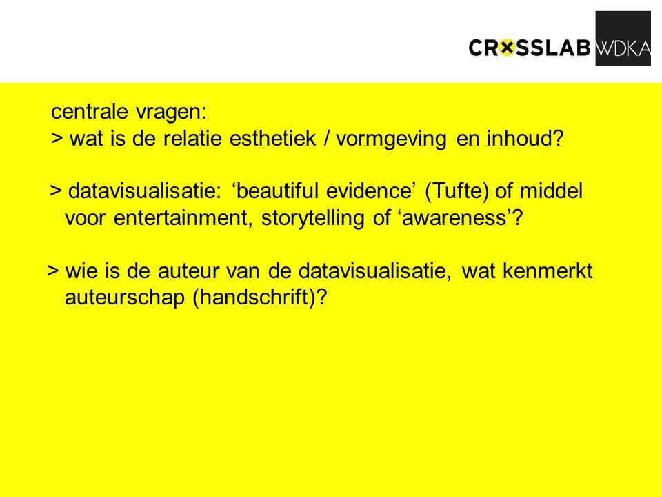 centrale vragen: > wat is de relatie esthetiek / vormgeving en inhoud? > datavisualisatie: 'beautiful evidence' (Tufte) of middel voor entertainment,