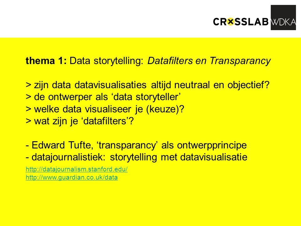 thema 1: Data storytelling: Datafilters en Transparancy > zijn data datavisualisaties altijd neutraal en objectief? > de ontwerper als 'data storytell