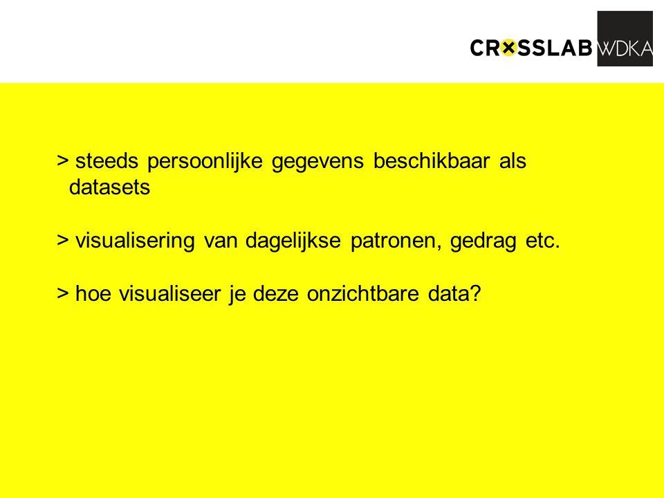 > steeds persoonlijke gegevens beschikbaar als datasets > visualisering van dagelijkse patronen, gedrag etc. > hoe visualiseer je deze onzichtbare dat