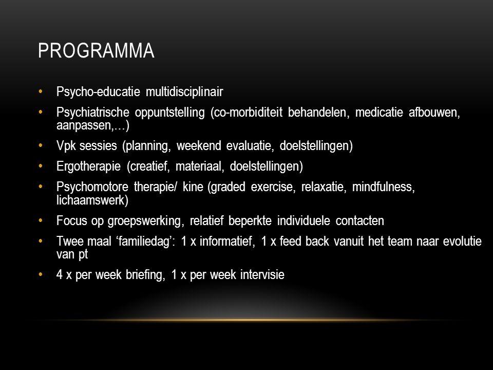 PROGRAMMA Psycho-educatie multidisciplinair Psychiatrische oppuntstelling (co-morbiditeit behandelen, medicatie afbouwen, aanpassen,…) Vpk sessies (pl