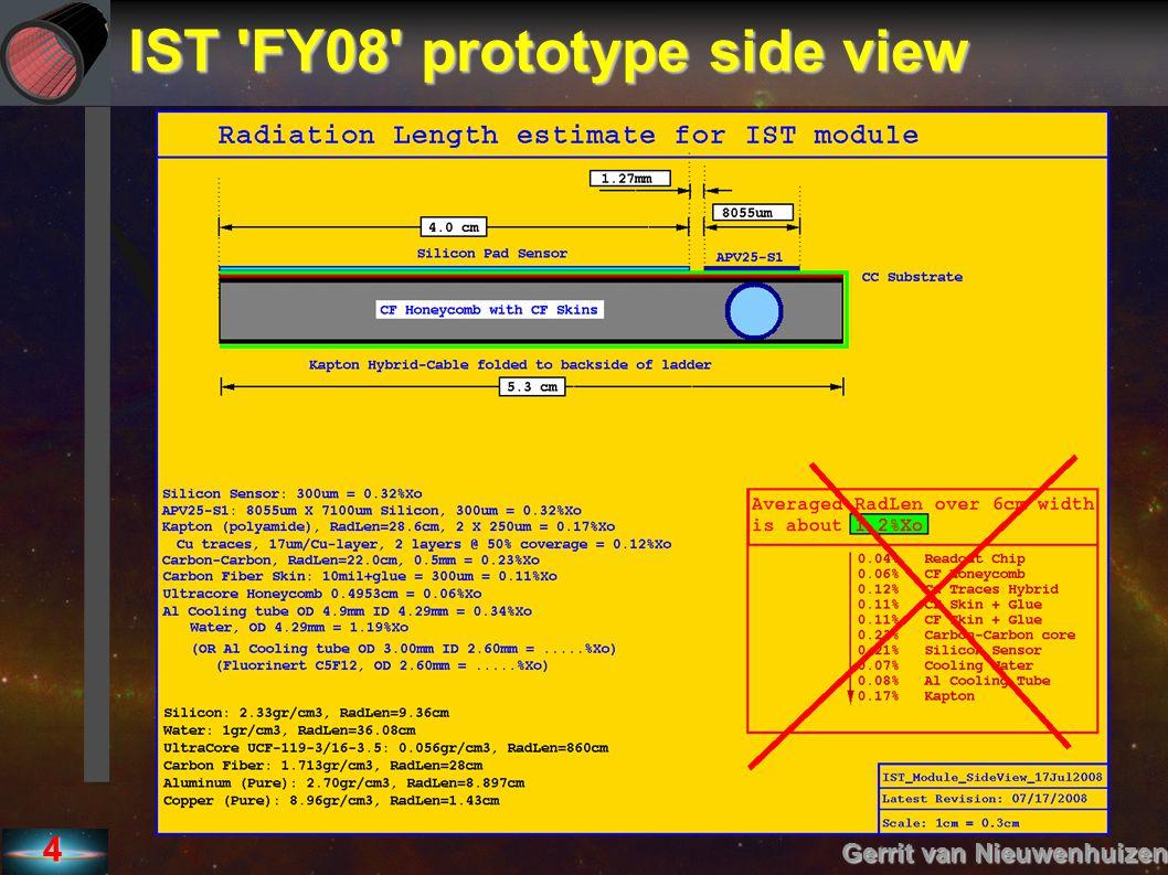 IST FY08 prototype hybrid I Gerrit van Nieuwenhuizen 5 This part folds underneath the ladder 1 meter long for prototype