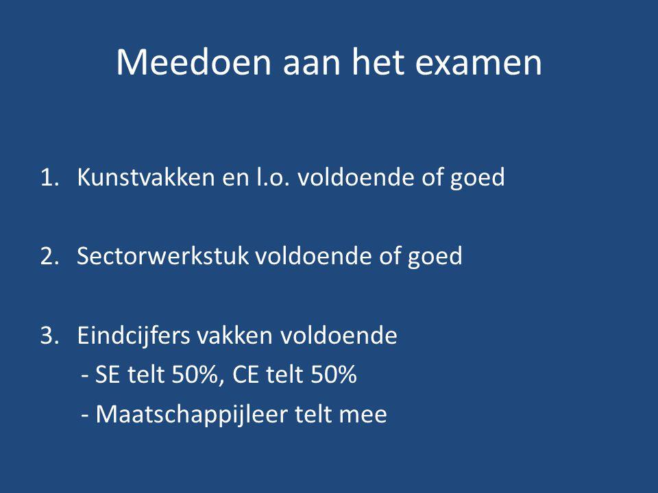 Meer informatie over het examen www.coornhert.nlexamenreglement pta data en tijdstippen www.eindexamen.nlalgemene informatie www.examenblad.nlinformatie per vak