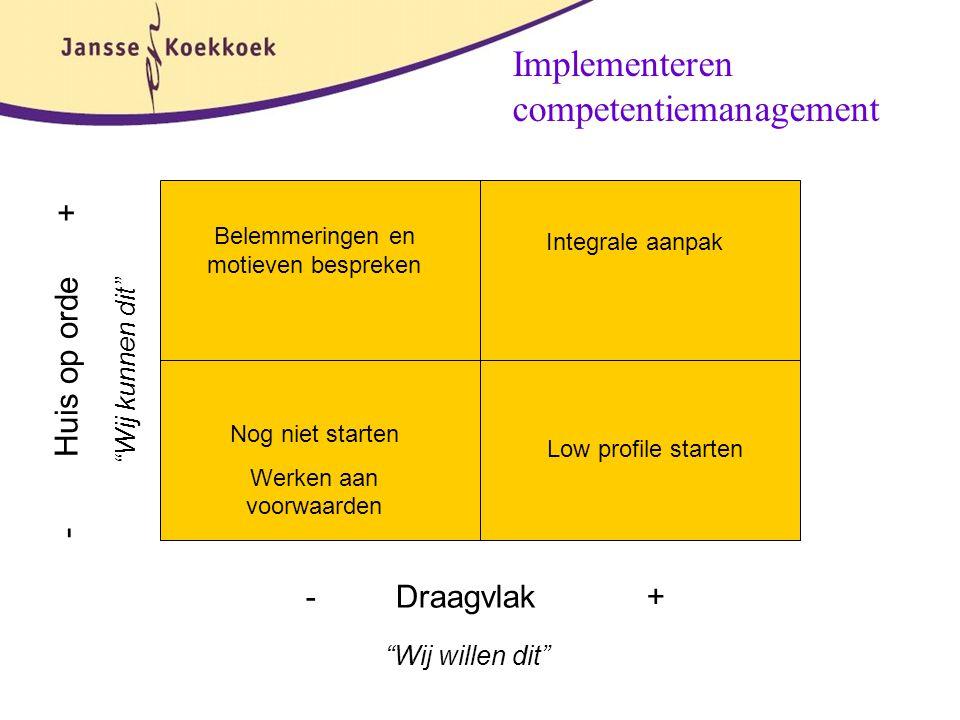 - Draagvlak + Wij willen dit - Huis op orde + Wij kunnen dit Nog niet starten Werken aan voorwaarden Low profile starten Belemmeringen en motieven bespreken Integrale aanpak Implementeren competentiemanagement