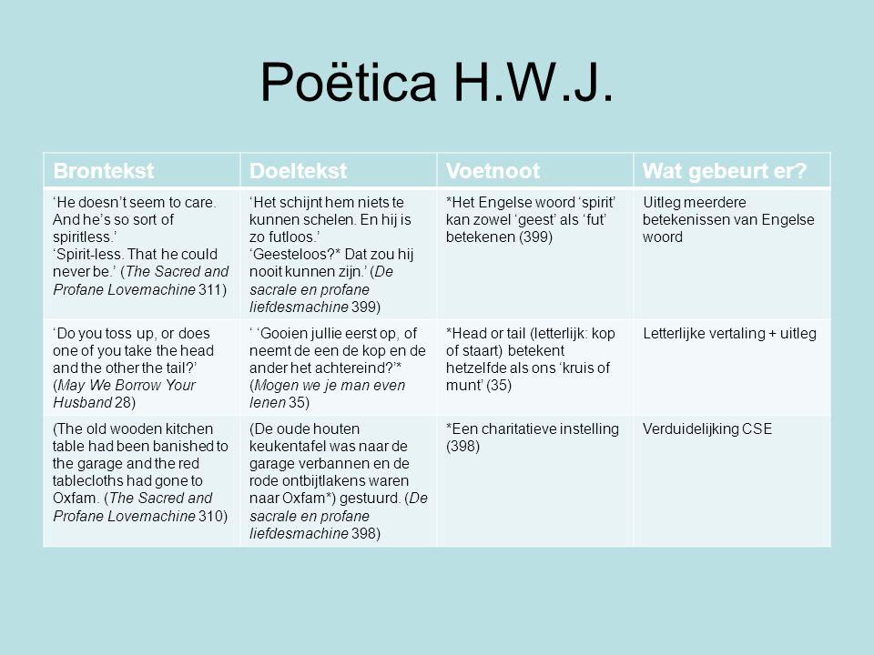 Poëtica H.W.J. BrontekstDoeltekstVoetnootWat gebeurt er? 'He doesn't seem to care. And he's so sort of spiritless.' 'Spirit-less. That he could never