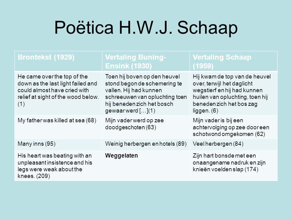 Poëtica H.W.J. Schaap Brontekst (1929)Vertaling Buning- Ensink (1930) Vertaling Schaap (1959) He came over the top of the down as the last light faile