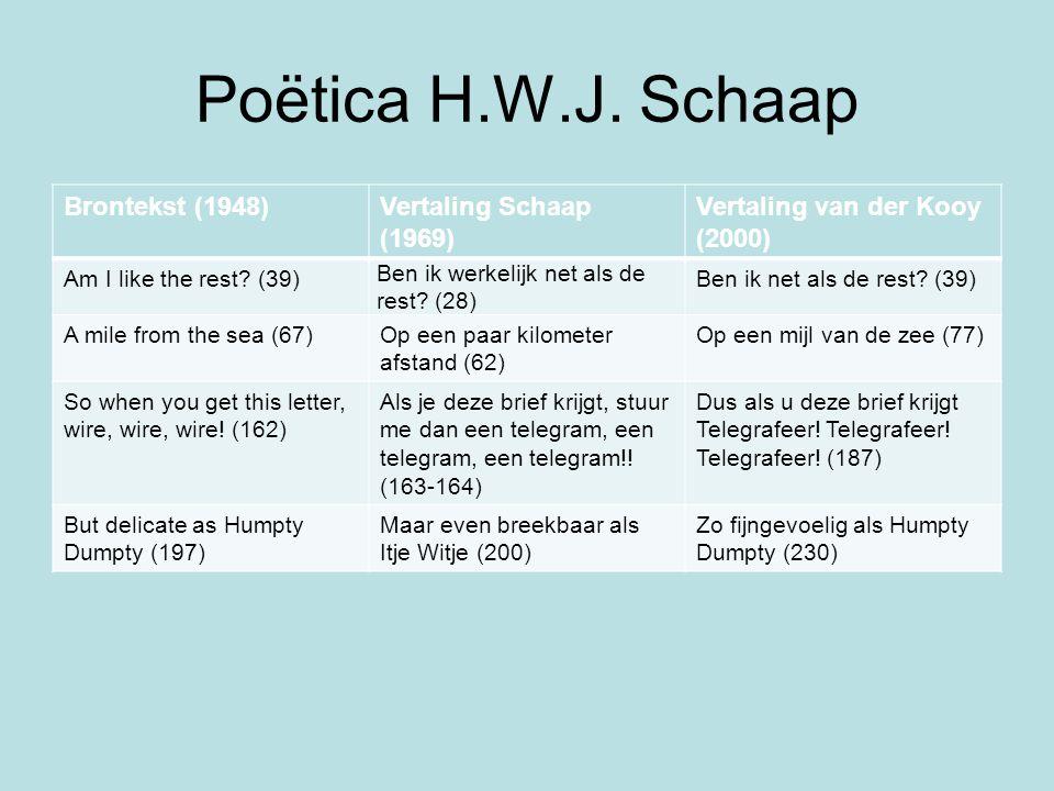 Poëtica H.W.J. Schaap Brontekst (1948)Vertaling Schaap (1969) Vertaling van der Kooy (2000) Am I like the rest? (39) Ben ik werkelijk net als de rest?