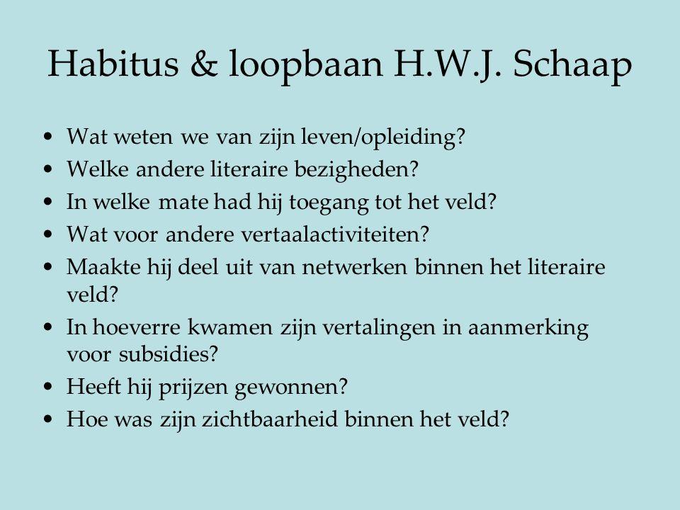 Habitus & loopbaan H.W.J. Schaap Wat weten we van zijn leven/opleiding? Welke andere literaire bezigheden? In welke mate had hij toegang tot het veld?