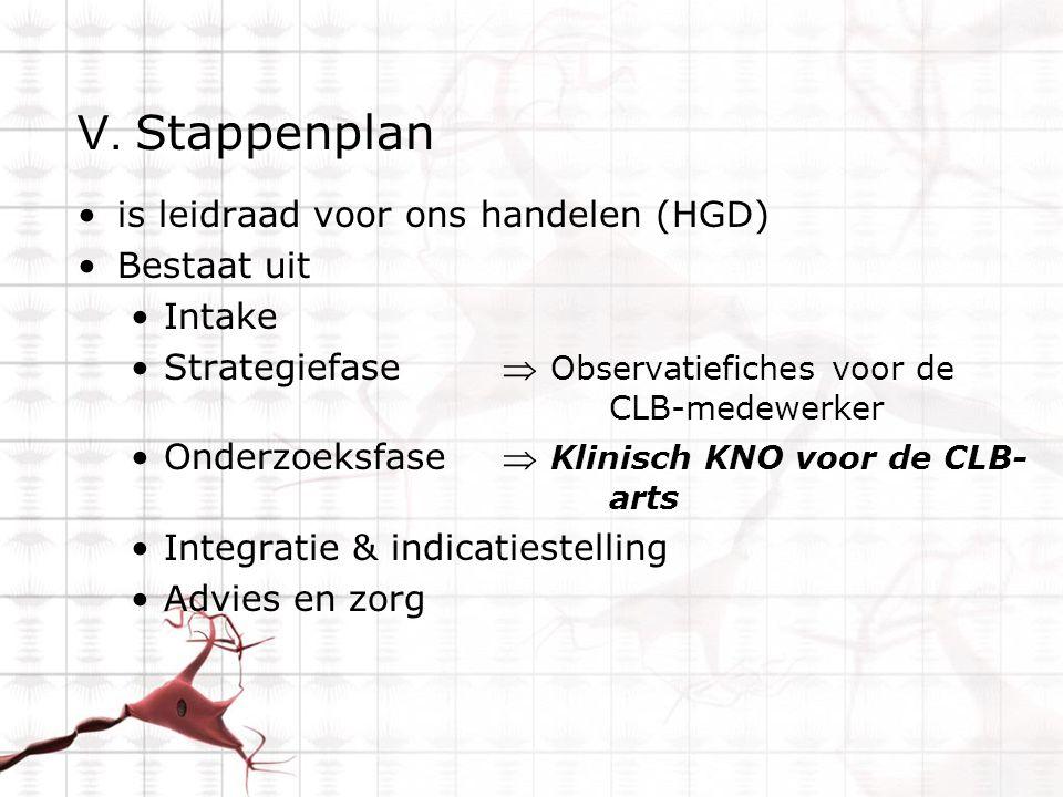 V. Stappenplan is leidraad voor ons handelen (HGD) Bestaat uit Intake Strategiefase  Observatiefiches voor de CLB-medewerker Onderzoeksfase Klinisch