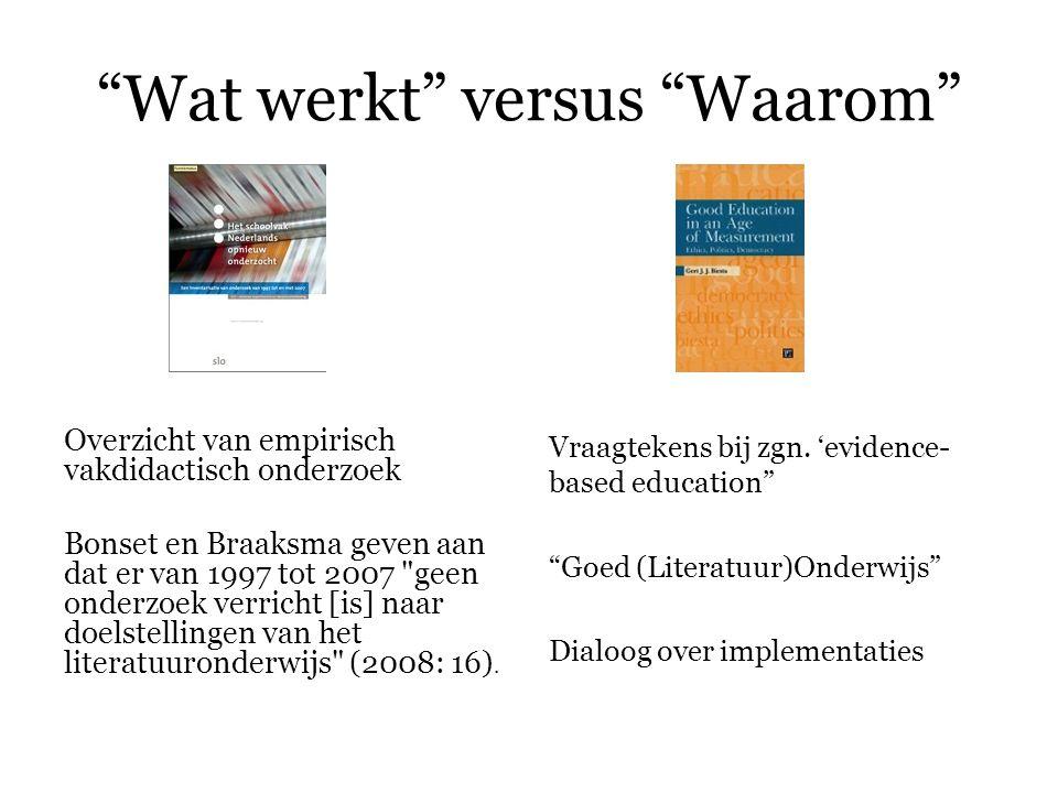 """""""Wat werkt"""" versus """"Waarom"""" Overzicht van empirisch vakdidactisch onderzoek Bonset en Braaksma geven aan dat er van 1997 tot 2007"""