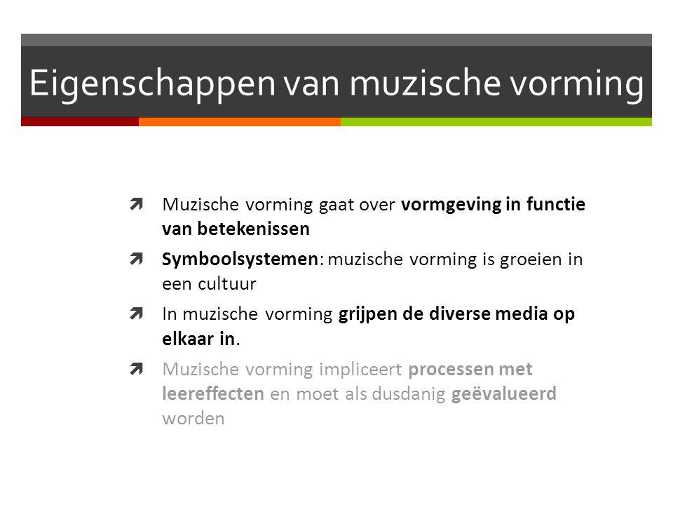 Symboolsystemen Groeien in een cultuur Muziek: melodie, ritme,.. Muziekstukken, geluiden uit de natuur, klankenreeksen, liedjes, ritmes,.. Taal: woord
