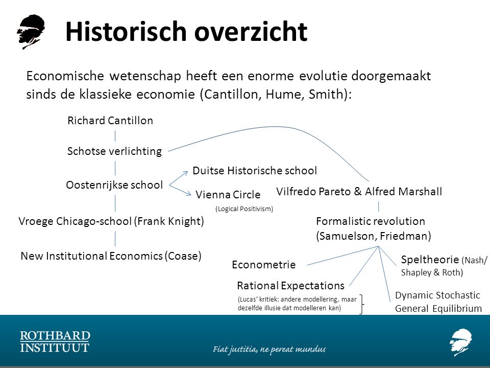 Historisch overzicht Economische wetenschap heeft een enorme evolutie doorgemaakt sinds de klassieke economie (Cantillon, Hume, Smith): Schotse verlichting Richard Cantillon Duitse Historische school Vroege Chicago-school (Frank Knight) New Institutional Economics (Coase) Vilfredo Pareto & Alfred Marshall Formalistic revolution (Samuelson, Friedman) Oostenrijkse school Vienna Circle Econometrie Rational Expectations (Lucas' kritiek: andere modellering, maar dezelfde illusie dat modelleren kan) Speltheorie (Nash/ Shapley & Roth) Dynamic Stochastic General Equilibrium (Logical Positivism)