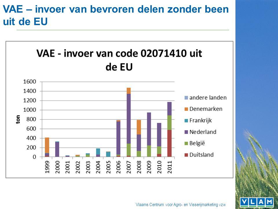 Vlaams Centrum voor Agro- en Visserijmarketing vzw VAE – invoer van bevroren delen zonder been uit de EU