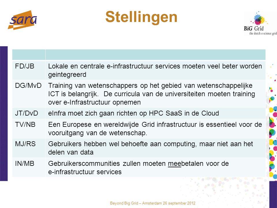 Beyond Big Grid – Amsterdam 26 september 2012 Stellingen FD/JBLokale en centrale e-infrastructuur services moeten veel beter worden geintegreerd DG/MvDTraining van wetenschappers op het gebied van wetenschappelijke ICT is belangrijk.