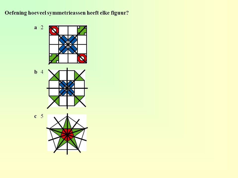 Oefening hoeveel symmetrieassen heeft elke figuur? a2a2 b4b4 c5c5
