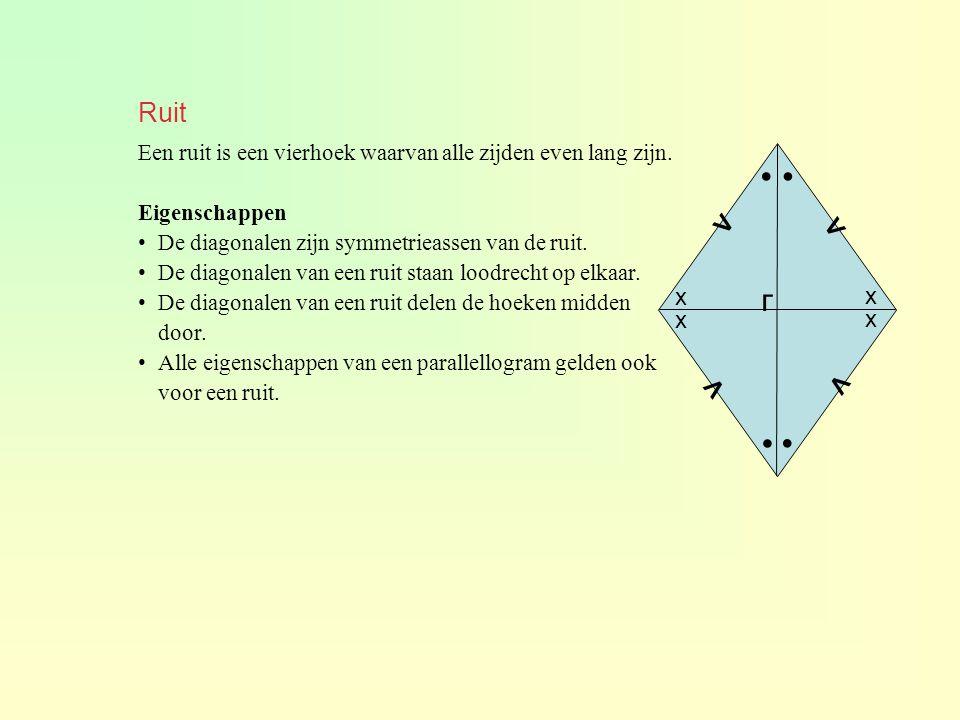 Ruit Een ruit is een vierhoek waarvan alle zijden even lang zijn. Eigenschappen De diagonalen zijn symmetrieassen van de ruit. De diagonalen van een r