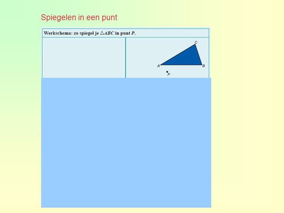 Ruit Een ruit is een vierhoek waarvan alle zijden even lang zijn.
