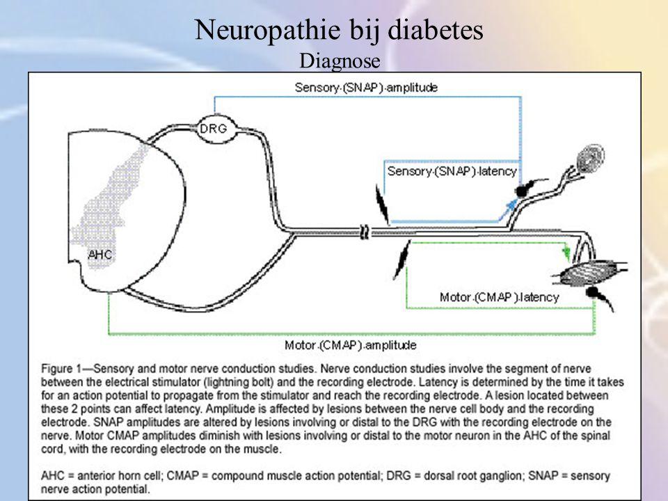 Neuropathie bij diabetes Diagnose