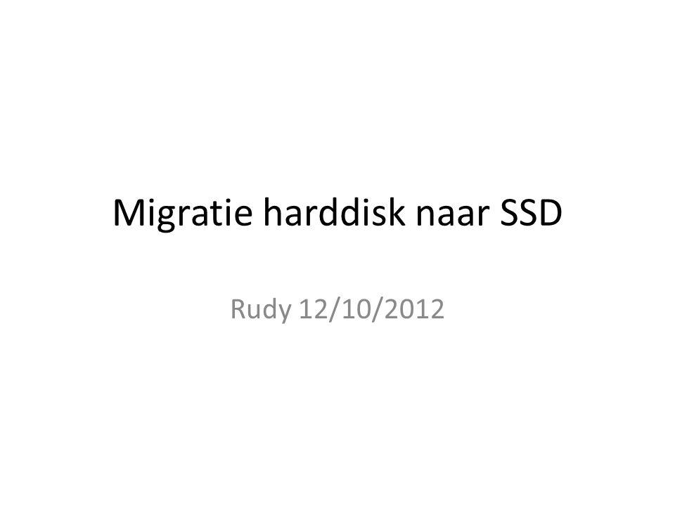 Prijs SSD 1$/GB Harde schijf 0.075 $/GB