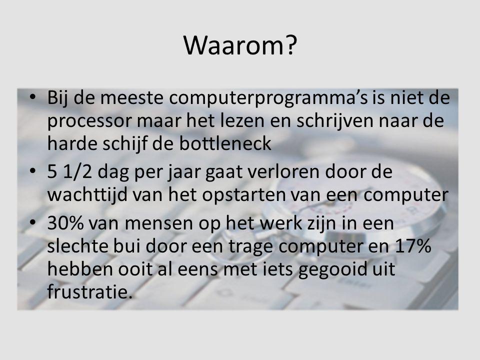 Waarom? Bij de meeste computerprogramma's is niet de processor maar het lezen en schrijven naar de harde schijf de bottleneck 5 1/2 dag per jaar gaat