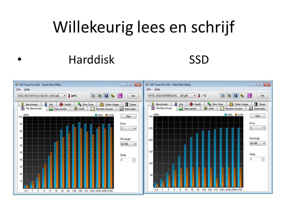Eye Ops IOPS Input Output operaties per seconde (uitgesproken) Eye-ops Voor willekeurige toegang Harde schijf +/- 100 IOPS SSD +/- 100000 IOPS