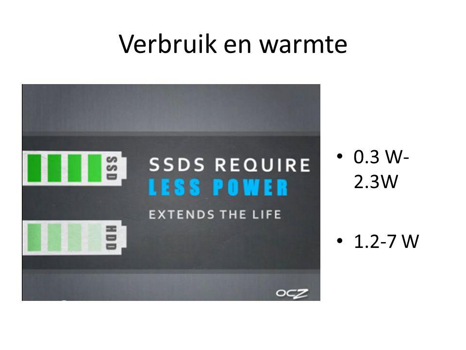 Verbruik en warmte 0.3 W- 2.3W 1.2-7 W