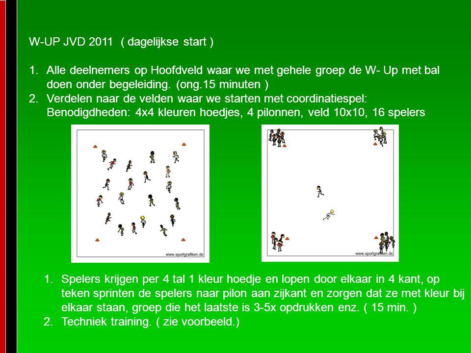 W-UP JVD 2011 ( dagelijkse start ) 1.Alle deelnemers op Hoofdveld waar we met gehele groep de W- Up met bal doen onder begeleiding. (ong.15 minuten )